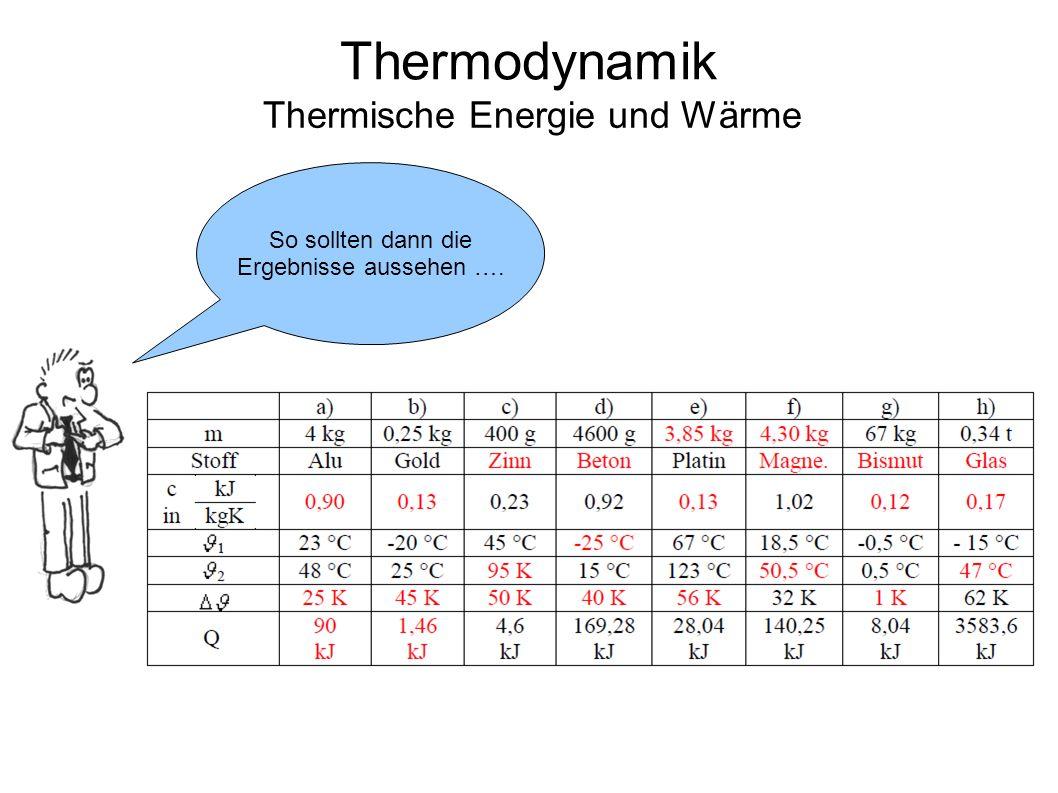Thermodynamik Thermische Energie und Wärme So sollten dann die Ergebnisse aussehen ….