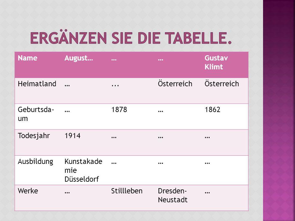 NameAugust………Gustav Klimt Heimatland…...Österreich Geburtsda- um …1878…1862 Todesjahr1914……… AusbildungKunstakade mie Düsseldorf ……… Werke…StilllebenD
