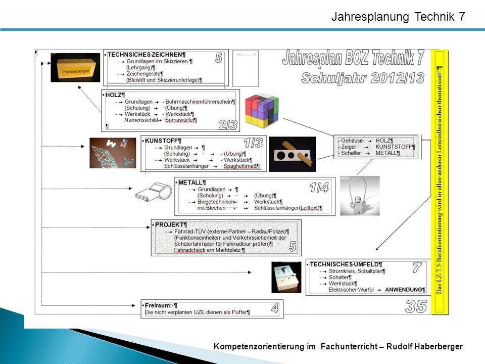 Jahresplanung Technik 7 Kompetenzorientierung im Fachunterricht – Rudolf Haberberger