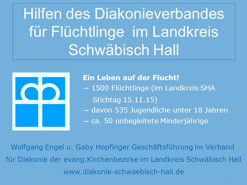 Hilfen des Diakonieverbandes für Flüchtlinge im Landkreis Schwäbisch Hall Ein Leben auf der Flucht! → 1500 Flüchtlinge (im Landkreis SHA Stichtag 15.1