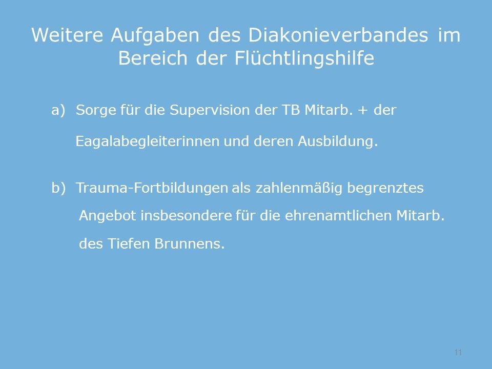 Weitere Aufgaben des Diakonieverbandes im Bereich der Flüchtlingshilfe a)Sorge für die Supervision der TB Mitarb. + der Eagalabegleiterinnen und deren