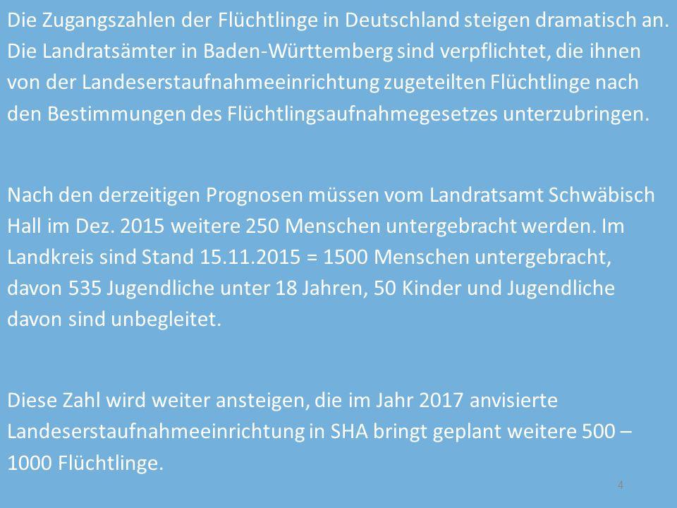 Die Zugangszahlen der Flüchtlinge in Deutschland steigen dramatisch an. Die Landratsämter in Baden-Württemberg sind verpflichtet, die ihnen von der La