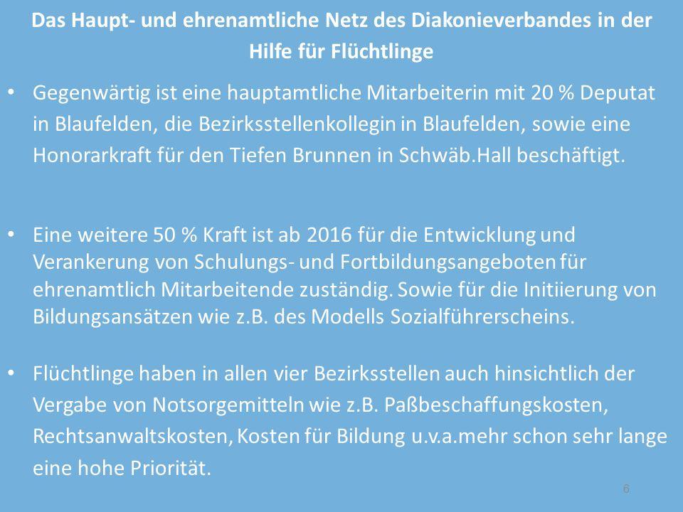 Das Haupt- und ehrenamtliche Netz des Diakonieverbandes in der Hilfe für Flüchtlinge Gegenwärtig ist eine hauptamtliche Mitarbeiterin mit 20 % Deputat