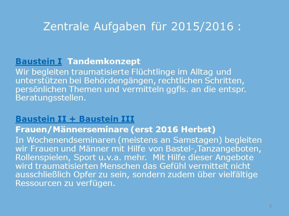 Zentrale Aufgaben für 2015/2016 : Baustein I Tandemkonzept Wir begleiten traumatisierte Flüchtlinge im Alltag und unterstützen bei Behördengängen, rec