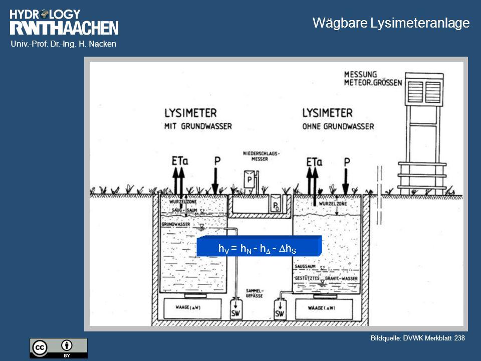 Univ.-Prof. Dr.-Ing. H. Nacken Bildquelle: DVWK Merkblatt 238 h V = h N - h h - hShS Wägbare Lysimeteranlage