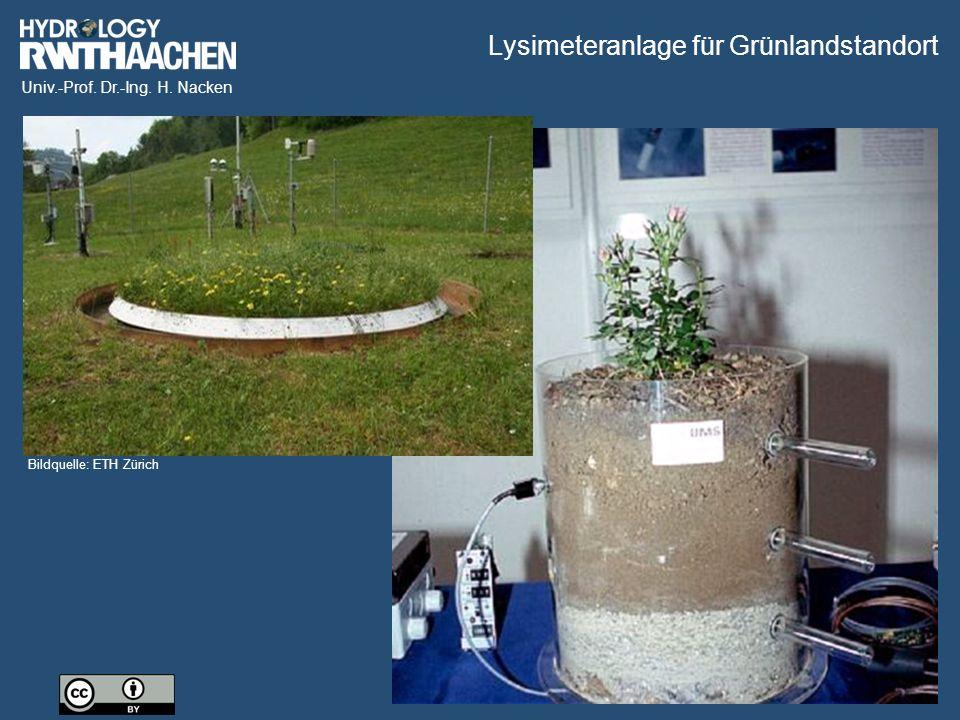 Univ.-Prof. Dr.-Ing. H. Nacken Lysimeteranlage für Grünlandstandort Bildquelle: ETH Zürich
