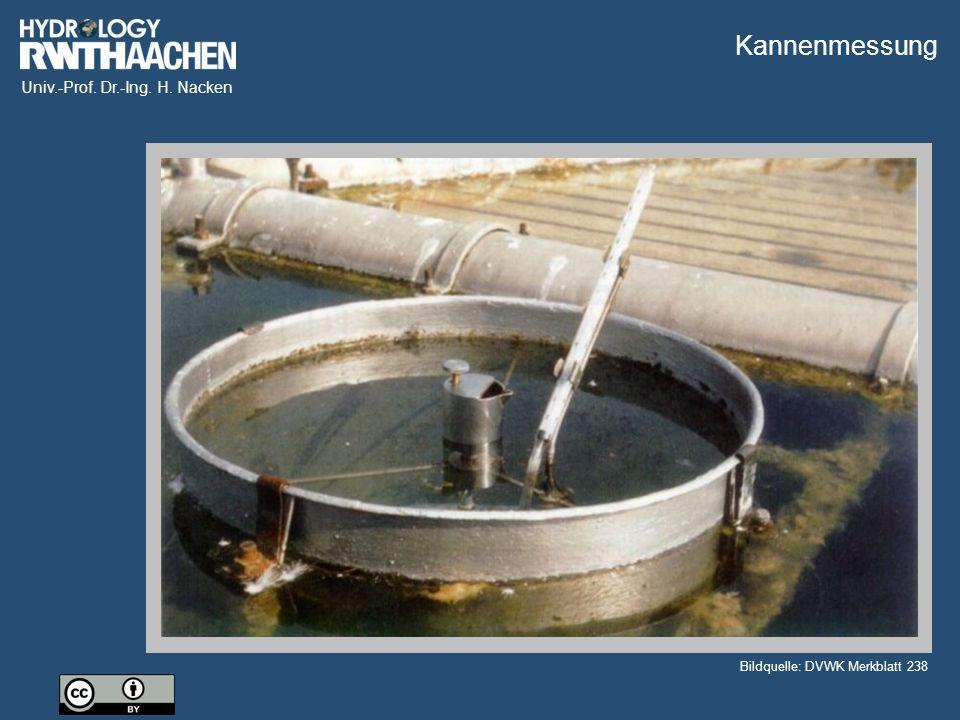 Univ.-Prof. Dr.-Ing. H. Nacken Bildquelle: DVWK Merkblatt 238 Kannenmessung