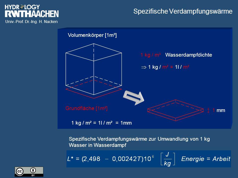 Univ.-Prof. Dr.-Ing. H. Nacken Volumenkörper [1m³] 1 kg / m³ Wasserdampfdichte  1 kg / m² = 1l / m² 1 kg / m² = 1l / m² = 1mm 1 mm Grundfläche [1m²]