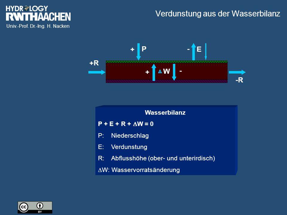 Univ.-Prof. Dr.-Ing. H. Nacken P + -R +R W + - Wasserbilanz P + E + R +  W = 0 P: Niederschlag E: Verdunstung R: Abflusshöhe (ober- und unterirdisch)