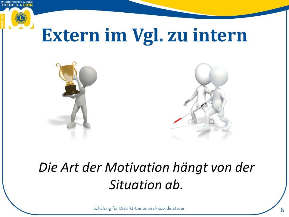 Externe Motivation Externe Motivation ist am wirkungsvollsten, wenn der Weg zum Erfolg definiert wird.