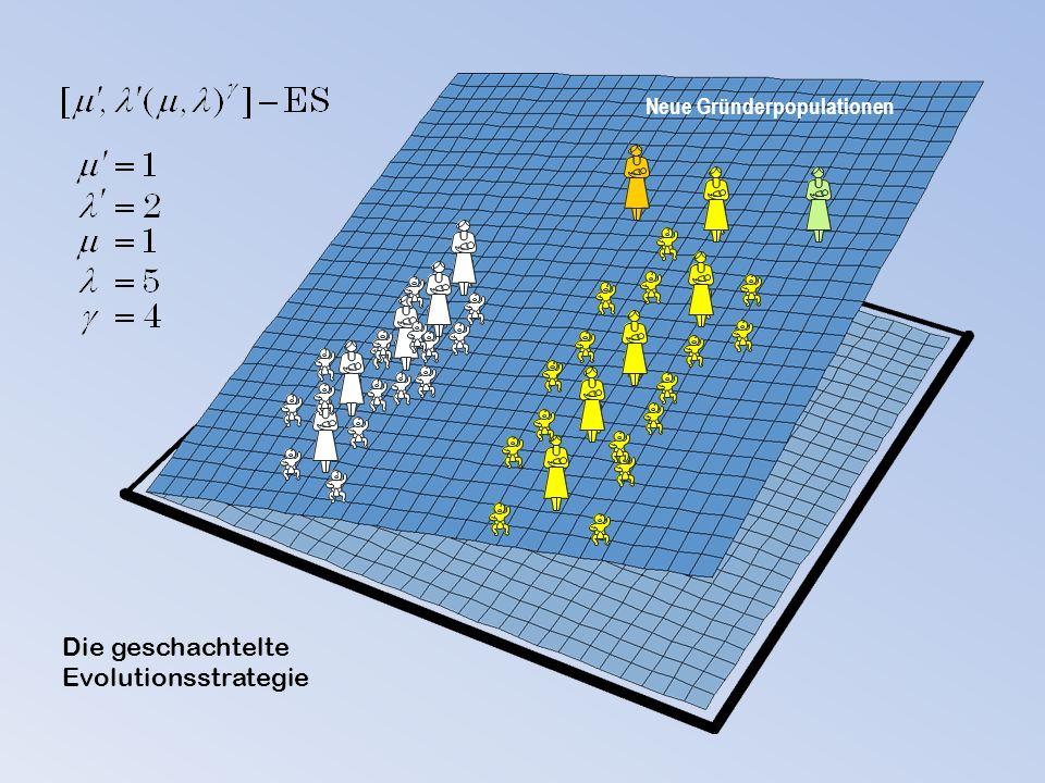 Neue Gründerpopulationen Die geschachtelte Evolutionsstrategie