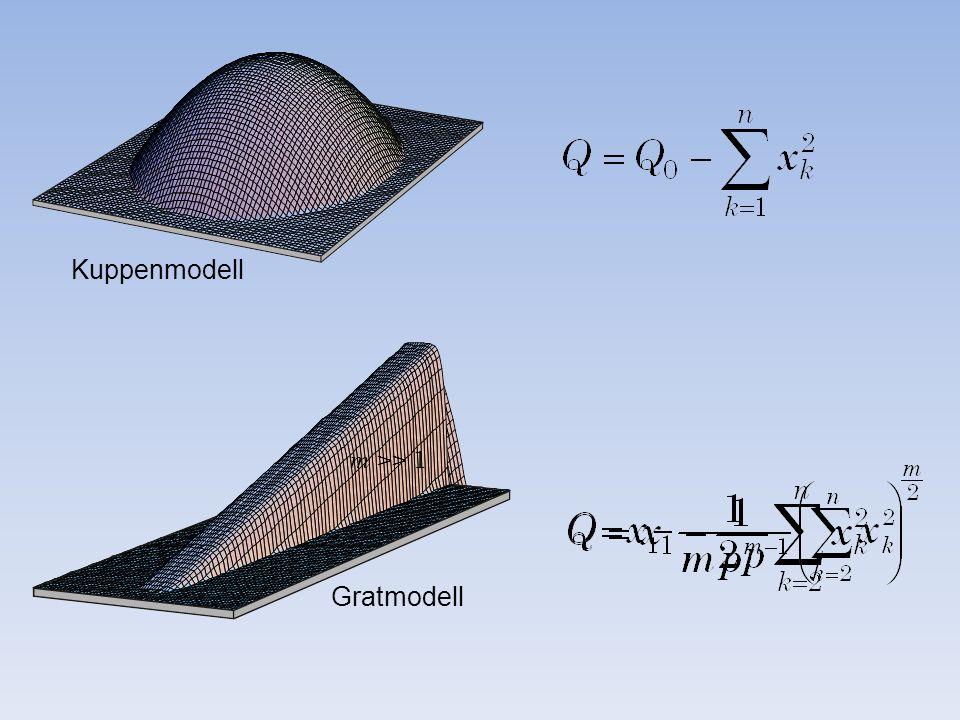 Kuppenmodell Gratmodell m >> 1