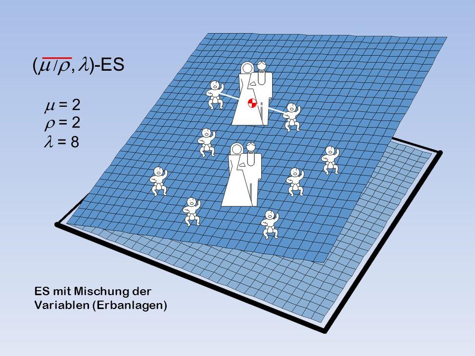 (    , )-ES ES mit Mischung der Variablen (Erbanlagen) = 8  = 2  = 2