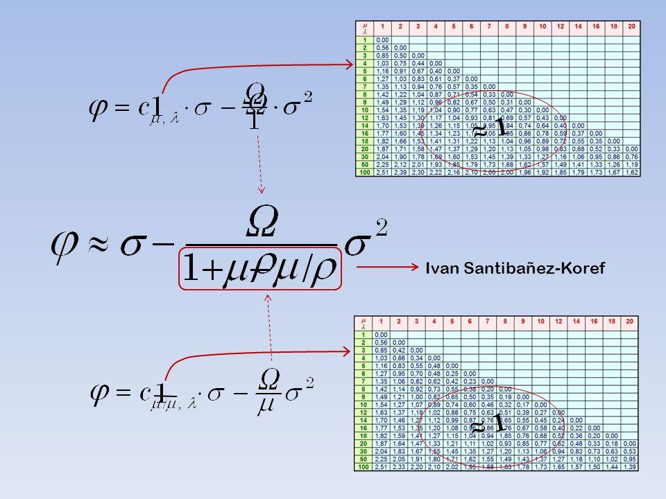 ≈ 1≈ 1 ≈ 1≈ 1 Ivan Santibañez-Koref