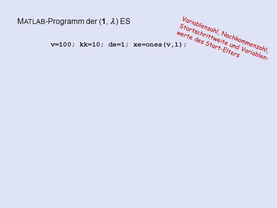 v=100; kk=10; de=1; xe=ones(v,1); Variablenzahl, Nachkommenzahl, Startschrittweite und Variablen- werte des Start-Elters