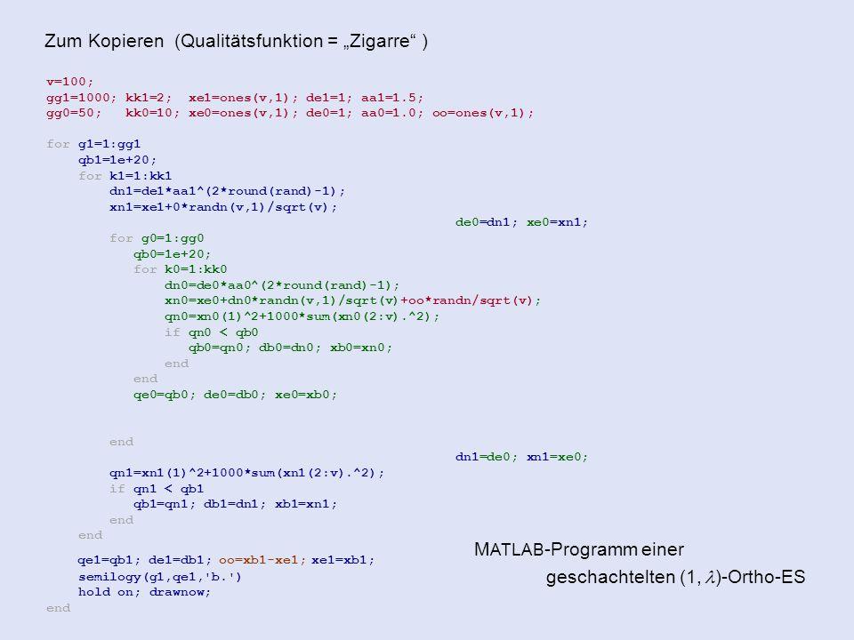 """Zum Kopieren (Qualitätsfunktion = """"Zigarre ) v=100; gg1=1000; kk1=2; xe1=ones(v,1); de1=1; aa1=1.5; gg0=50; kk0=10; xe0=ones(v,1); de0=1; aa0=1.0; oo=ones(v,1); for g1=1:gg1 qb1=1e+20; for k1=1:kk1 dn1=de1*aa1^(2*round(rand)-1); xn1=xe1+0*randn(v,1)/sqrt(v); de0=dn1; xe0=xn1; for g0=1:gg0 qb0=1e+20; for k0=1:kk0 dn0=de0*aa0^(2*round(rand)-1); xn0=xe0+dn0*randn(v,1)/sqrt(v)+oo*randn/sqrt(v); qn0=xn0(1)^2+1000*sum(xn0(2:v).^2); if qn0 < qb0 qb0=qn0; db0=dn0; xb0=xn0; end qe0=qb0; de0=db0; xe0=xb0; end dn1=de0; xn1=xe0; qn1=xn1(1)^2+1000*sum(xn1(2:v).^2); if qn1 < qb1 qb1=qn1; db1=dn1; xb1=xn1; end qe1=qb1; de1=db1; oo=xb1-xe1; xe1=xb1; semilogy(g1,qe1, b. ) hold on; drawnow; end M ATLAB -Programm einer geschachtelten (1, )-Ortho-ES"""