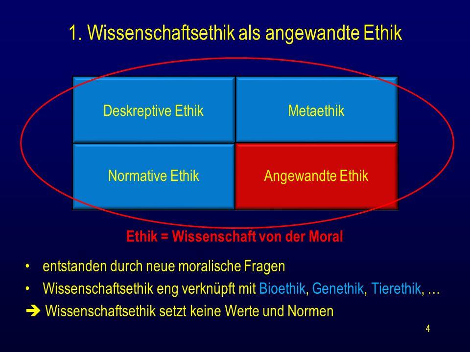 1. Wissenschaftsethik als angewandte Ethik 4 Deskreptive EthikMetaethik Normative EthikAngewandte Ethik entstanden durch neue moralische Fragen Wissen