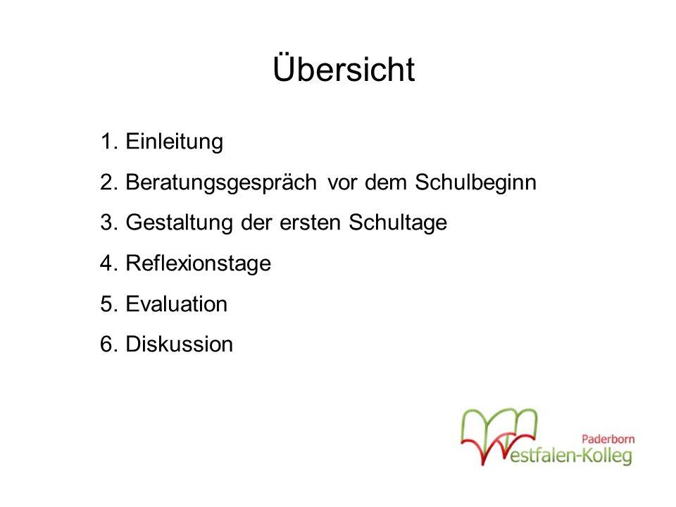 Übersicht 1.Einleitung 2.Beratungsgespräch vor dem Schulbeginn 3.Gestaltung der ersten Schultage 4.Reflexionstage 5.Evaluation 6.Diskussion