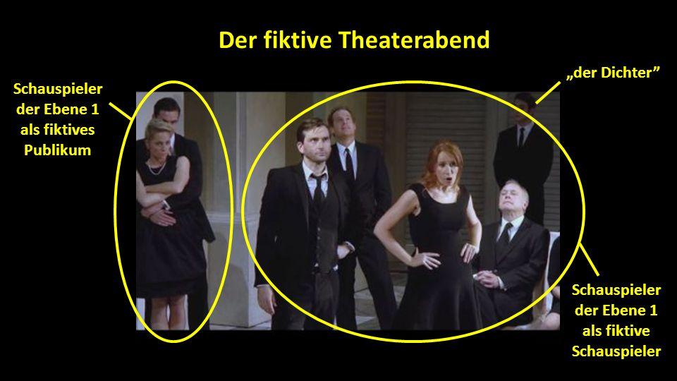"Schauspieler der Ebene 1 als fiktives Publikum Der fiktive Theaterabend Schauspieler der Ebene 1 als fiktive Schauspieler ""der Dichter"
