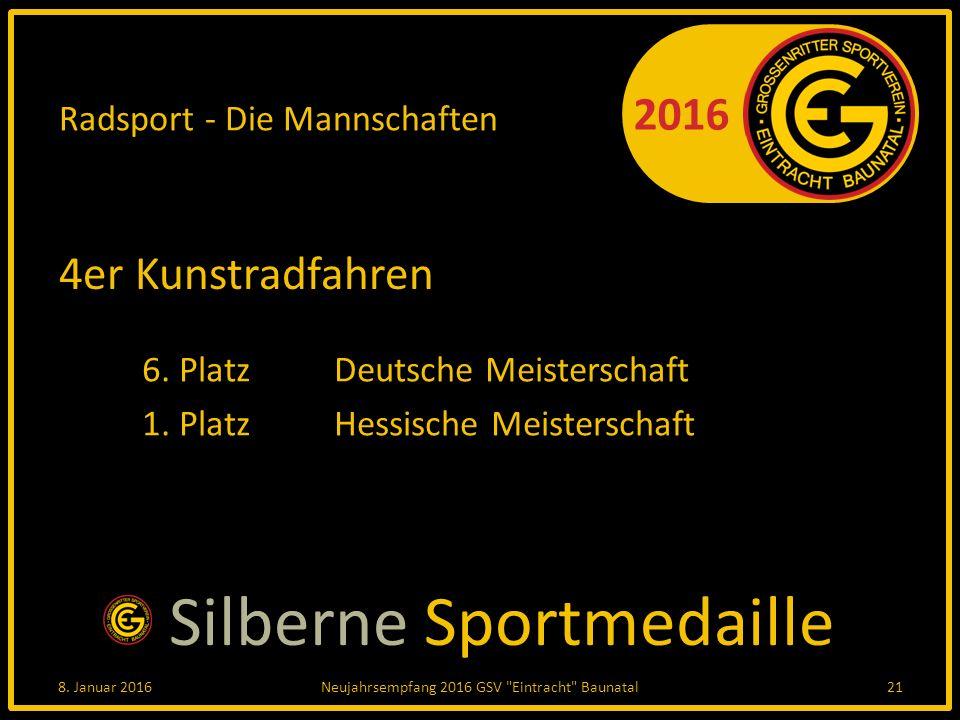 2016 Radsport - Die Mannschaften 4er Kunstradfahren 6.