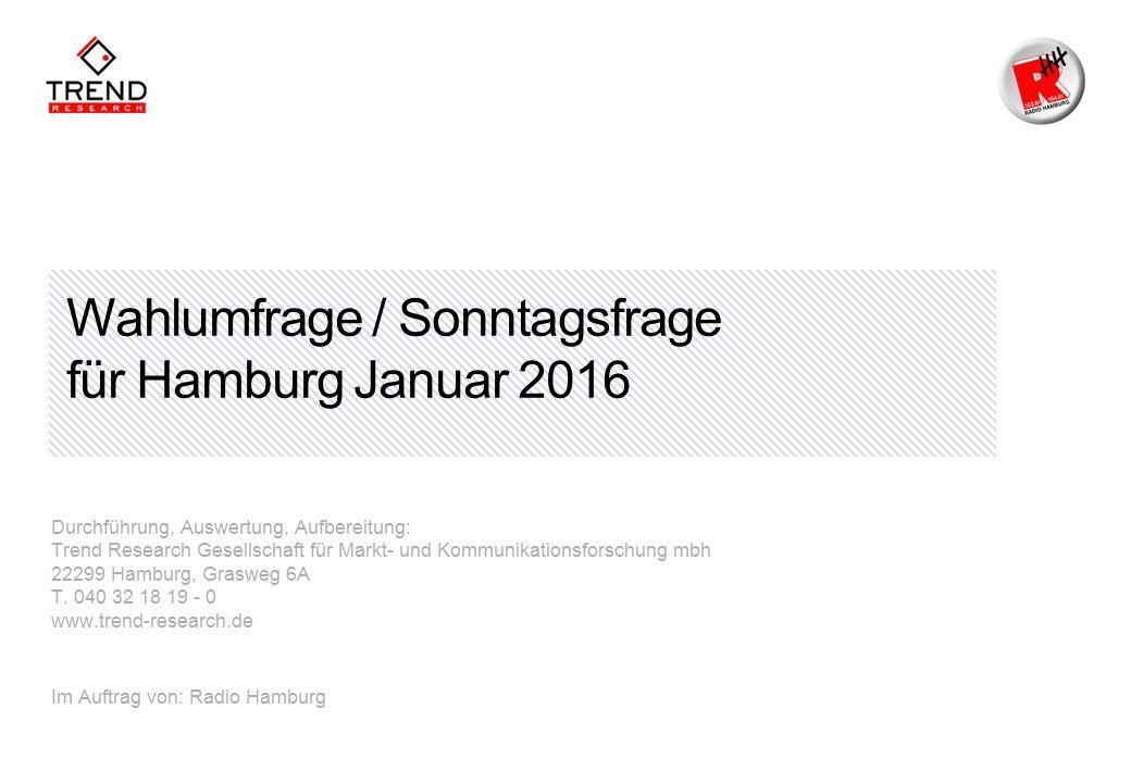 Wahlumfrage / Sonntagsfrage für Hamburg Januar 2016 Durchführung, Auswertung, Aufbereitung: Trend Research Gesellschaft für Markt- und Kommunikationsforschung mbh 22299 Hamburg, Grasweg 6A T.