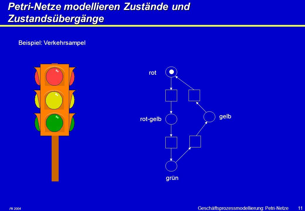 Pli 2004 Geschäftsprozessmodellierung: Petri-Netze10 Beispiele: Schalten Nicht aktiviert t1 aktiviert t2 schalten t2 Synchronisation: Die Transition schaltet nur, wenn beide Stellen markiert sind.
