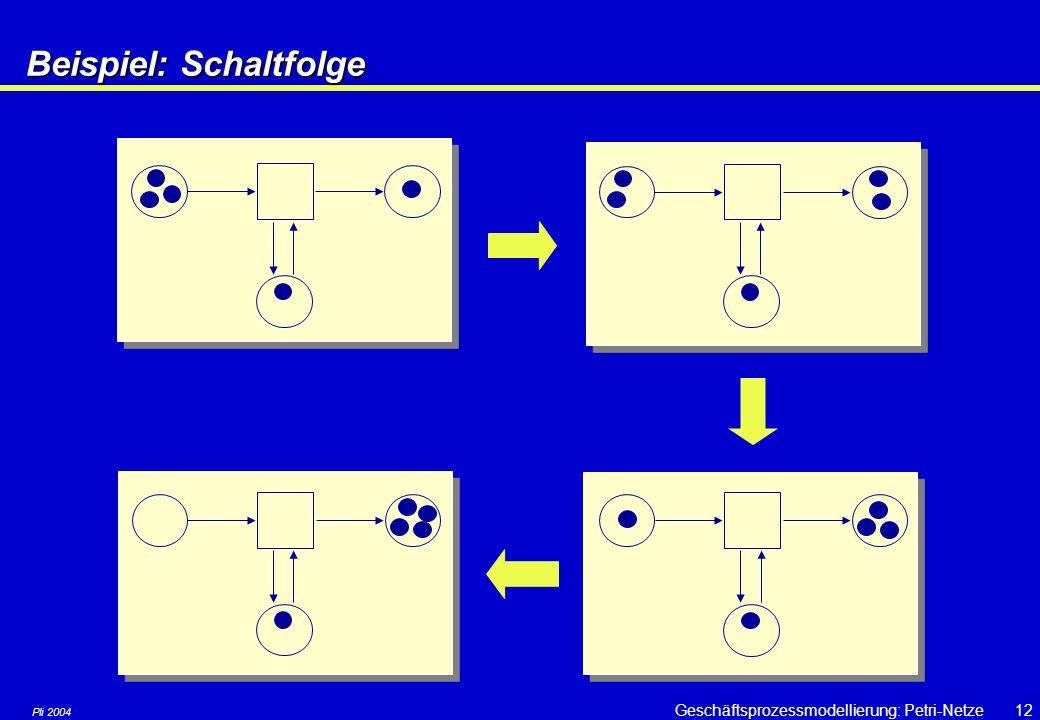 Pli 2004 Geschäftsprozessmodellierung: Petri-Netze11 Petri-Netze modellieren Zustände und Zustandsübergänge Beispiel: Verkehrsampel rot rot-gelb grün