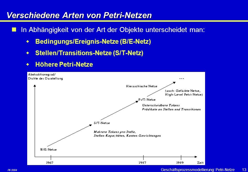 Pli 2004 Geschäftsprozessmodellierung: Petri-Netze12 Beispiel: Schaltfolge