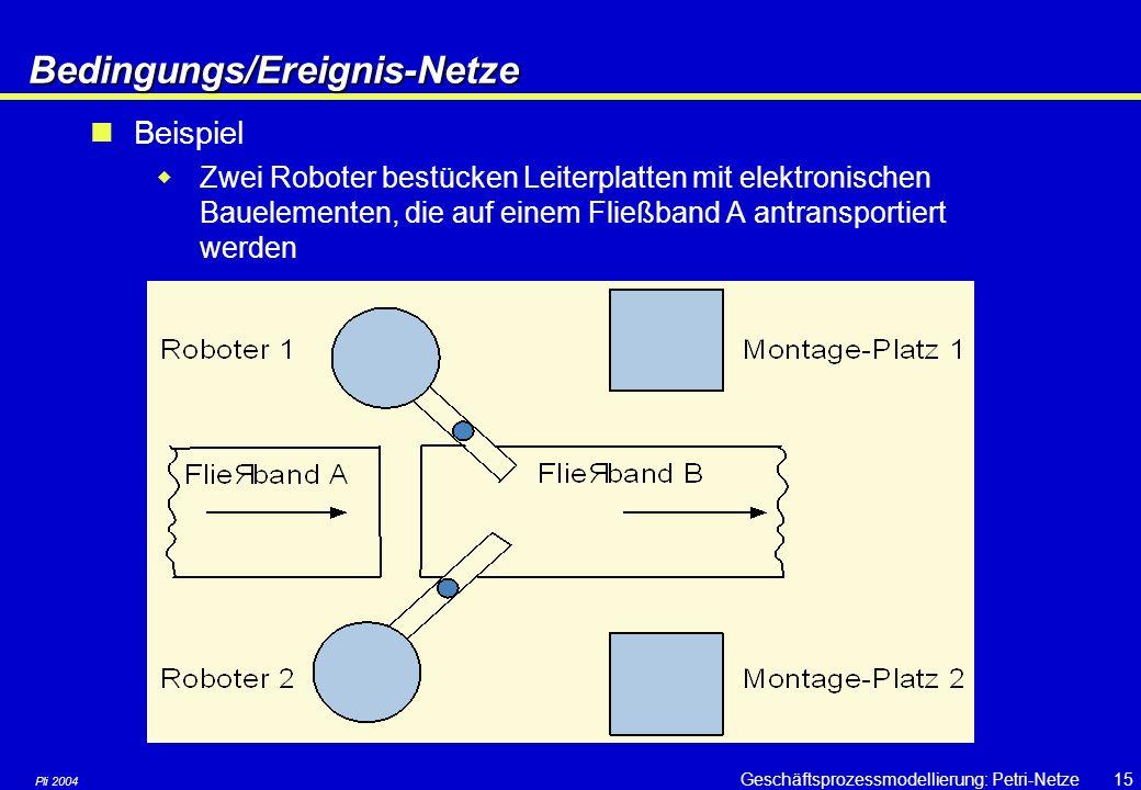 Pli 2004 Geschäftsprozessmodellierung: Petri-Netze14Bedingungs/Ereignis-Netze B/E-Netz  Wenn die Objekte bzw. Marken vom Datentyp boolean sind  Die