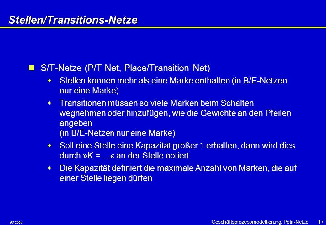 Pli 2004 Geschäftsprozessmodellierung: Petri-Netze16 Bedingungs/Ereignis-Netze: Beispiel  B/E-Netz des Bestückungsroboters Nach dem Schalten