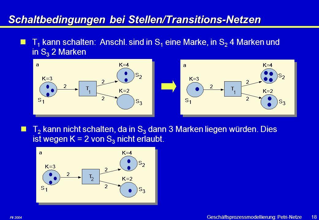 Pli 2004 Geschäftsprozessmodellierung: Petri-Netze17Stellen/Transitions-Netze S/T-Netze (P/T Net, Place/Transition Net)  Stellen können mehr als eine