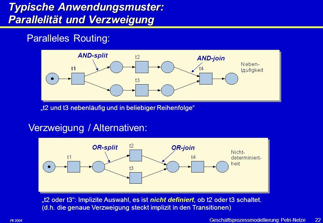 """Pli 2004 Geschäftsprozessmodellierung: Petri-Netze21 Typisches Anwendungsmuster: Sequentielles Routing A B """"Erst A dann B"""""""