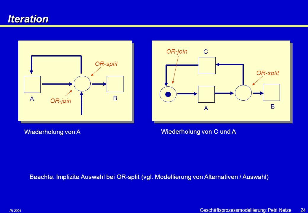 Pli 2004 Geschäftsprozessmodellierung: Petri-Netze23Nicht-Determinismus Ein Konflikt tritt auf, wenn zwei Transitionen die gleiche Marke benötigen Wir