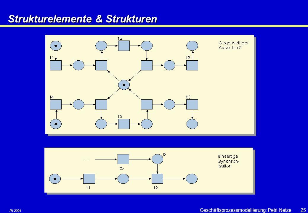 Pli 2004 Geschäftsprozessmodellierung: Petri-Netze24 A B Wiederholung von A A B C Wiederholung von C und AIteration OR-split OR-join Beachte: Implizit