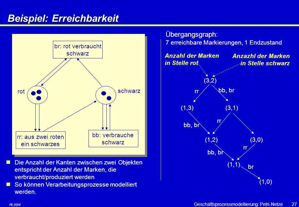 Pli 2004 Geschäftsprozessmodellierung: Petri-Netze26 Analyse von Petri-Netzen: Erreichbarkeit Eine Stelle heisst markiert, wenn sie mit einer Marke be