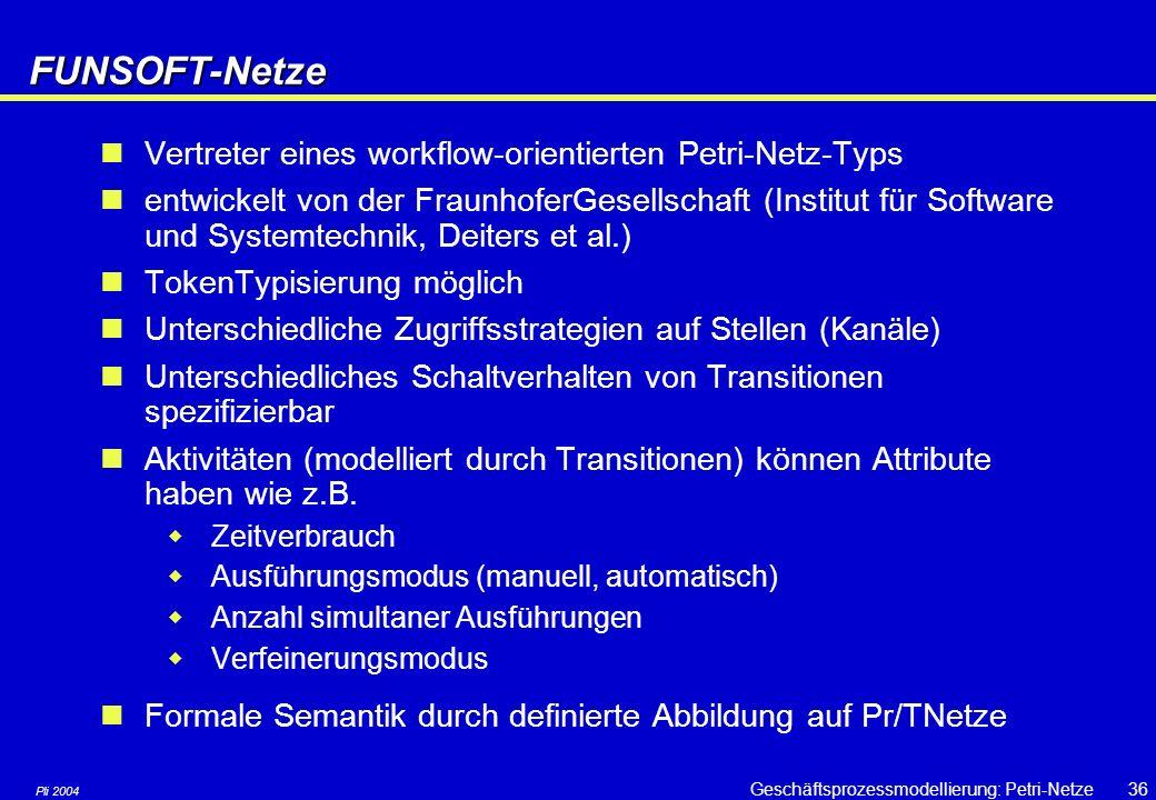 Pli 2004 Geschäftsprozessmodellierung: Petri-Netze35 High-level Petrinetze: Hierarchische Modellierung Mechanismus, um komplexe Petrinetze zu struktur
