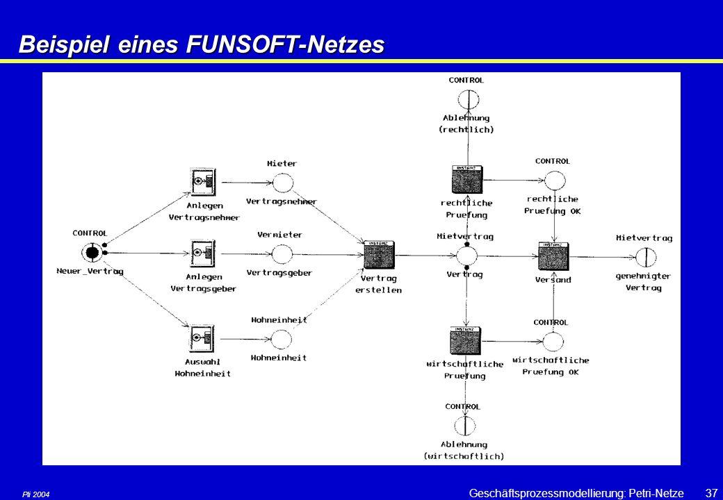 Pli 2004 Geschäftsprozessmodellierung: Petri-Netze36FUNSOFT-Netze Vertreter eines workflow-orientierten Petri-Netz-Typs entwickelt von der Fraunhofer