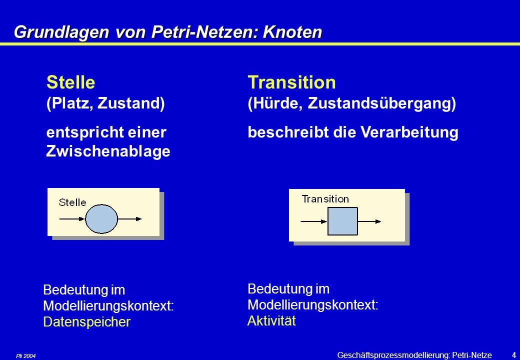 Pli 2004 Geschäftsprozessmodellierung: Petri-Netze3 Petrinetze: Formale Definition Ein Petri-Netz ist ein Tripel N = (S,T,F) mit  S (Stellen), T (Tra