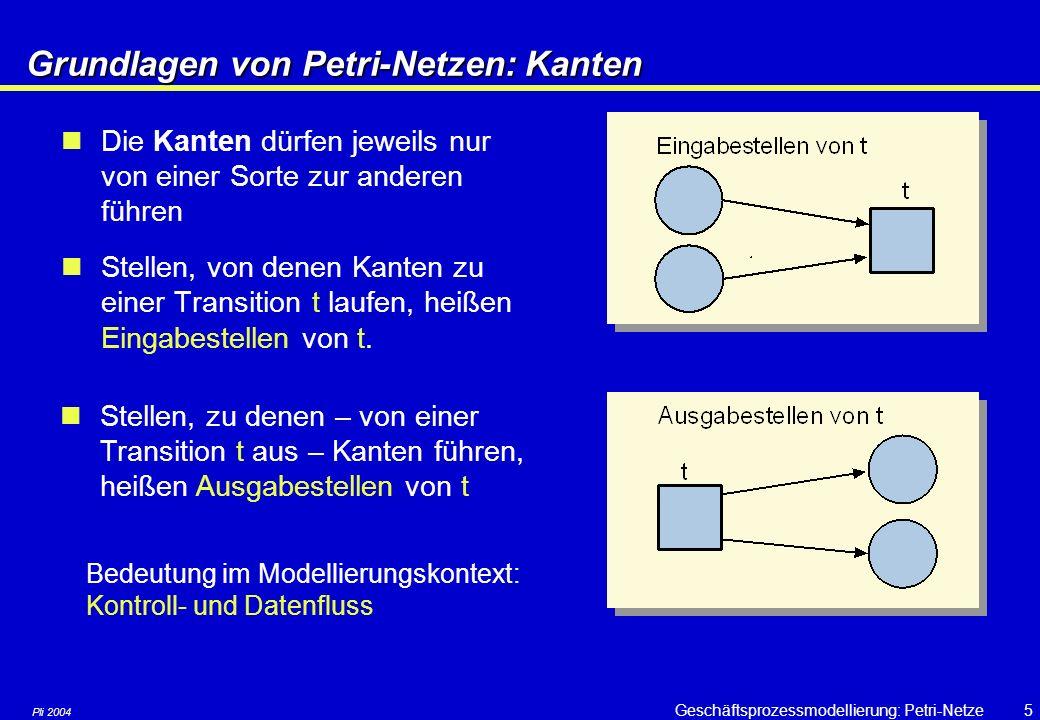 Pli 2004 Geschäftsprozessmodellierung: Petri-Netze5 Grundlagen von Petri-Netzen: Kanten Die Kanten dürfen jeweils nur von einer Sorte zur anderen führen Stellen, von denen Kanten zu einer Transition t laufen, heißen Eingabestellen von t.