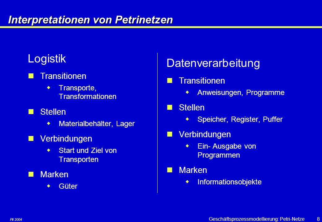 Pli 2004 Geschäftsprozessmodellierung: Petri-Netze18 Schaltbedingungen bei Stellen/Transitions-Netzen T 1 kann schalten: Anschl.