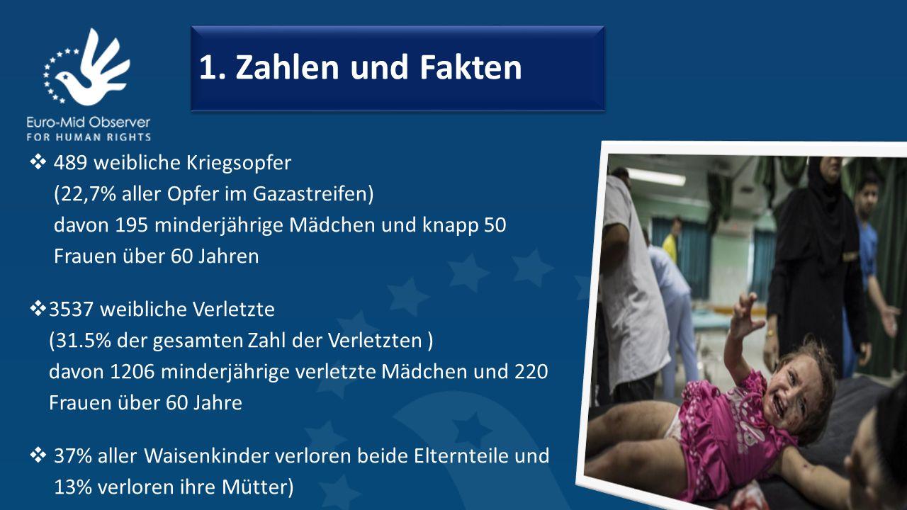  489 weibliche Kriegsopfer (22,7% aller Opfer im Gazastreifen) davon 195 minderjährige Mädchen und knapp 50 Frauen über 60 Jahren  3537 weibliche Verletzte (31.5% der gesamten Zahl der Verletzten ) davon 1206 minderjährige verletzte Mädchen und 220 Frauen über 60 Jahre  37% aller Waisenkinder verloren beide Elternteile und 13% verloren ihre Mütter) 1.