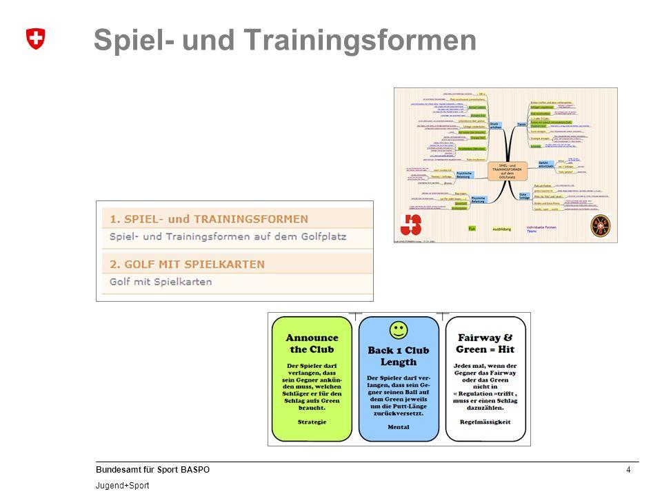 4 Bundesamt für Sport BASPO Jugend+Sport Spiel- und Trainingsformen