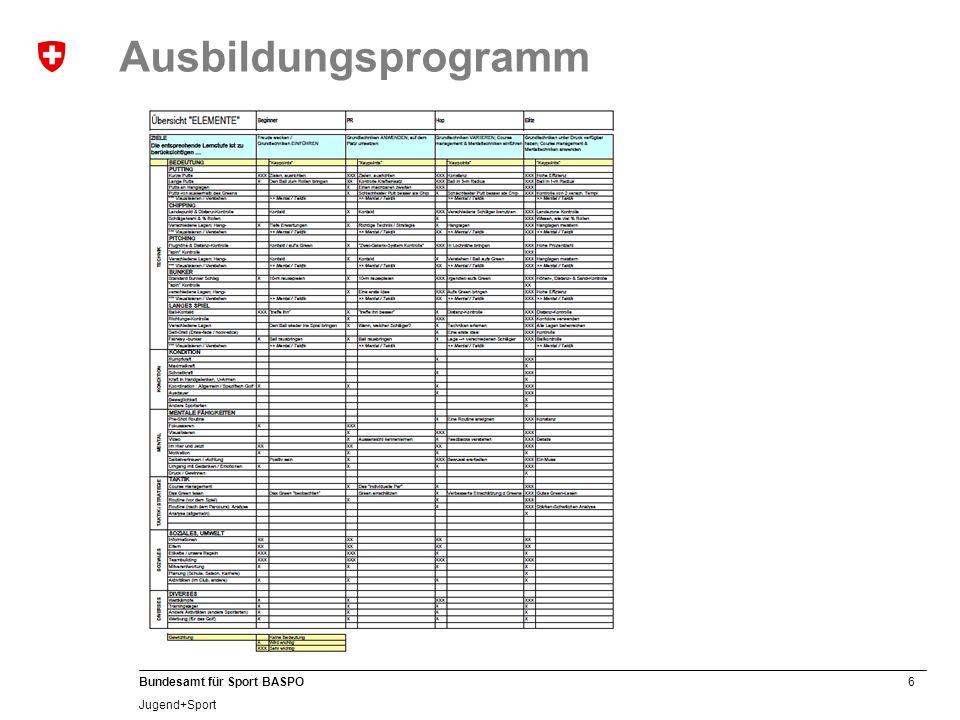 6 Bundesamt für Sport BASPO Jugend+Sport Ausbildungsprogramm