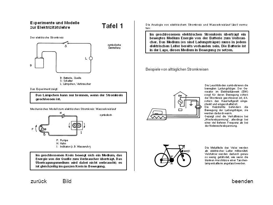 Tafel 2 zurückbeendenBeschreibung