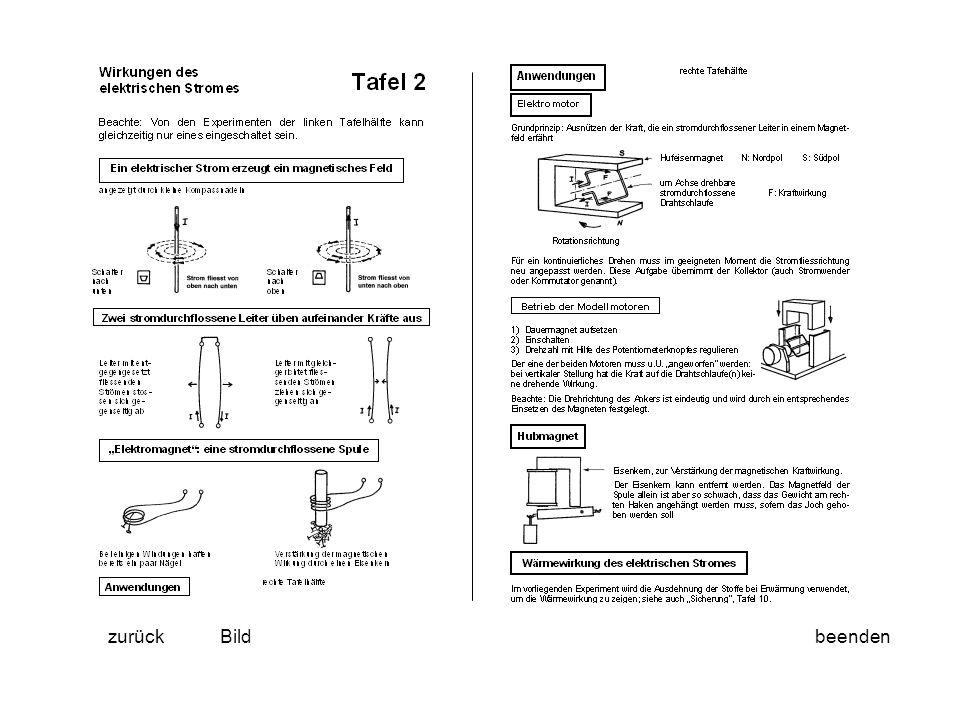 Tafel 3 zurückbeendenBeschreibung