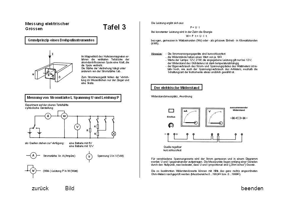 Tafel 4 zurückbeendenBeschreibung