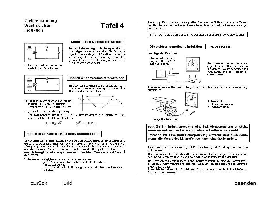 Tafel 5 zurückbeendenBeschreibung