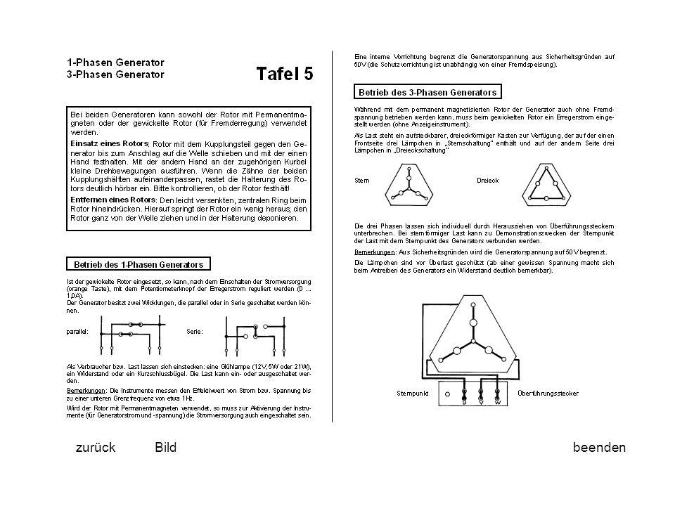 Tafel 6 zurückbeendenBeschreibung