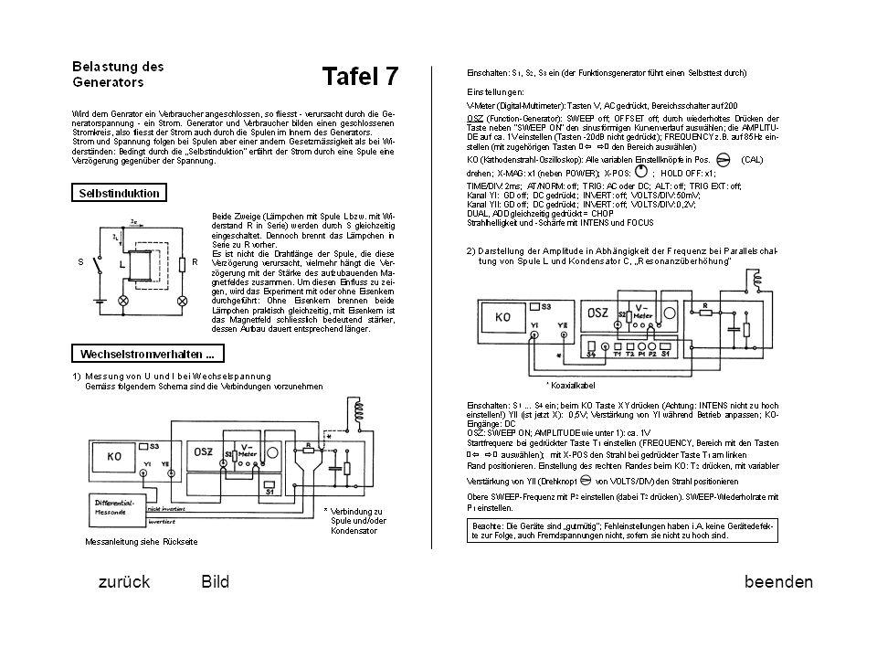 Tafel 8 zurückbeendenBeschreibung