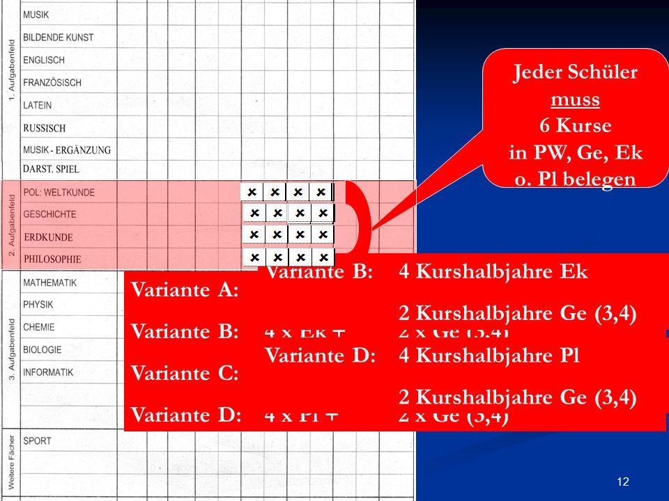 01.02.2016 12 Jeder Schüler muss 6 Kurse in PW, Ge, Ek o.